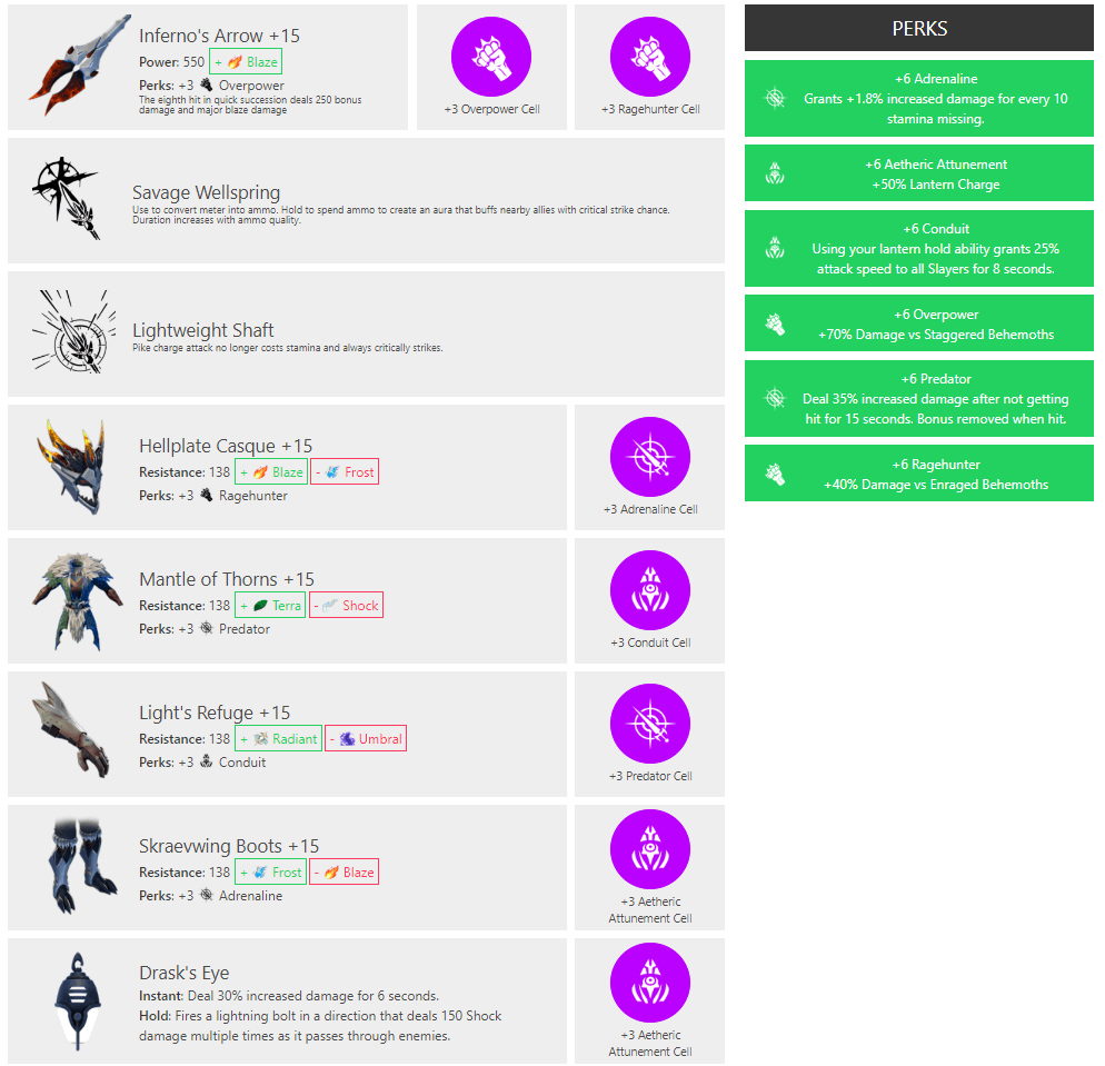 end game war pike build